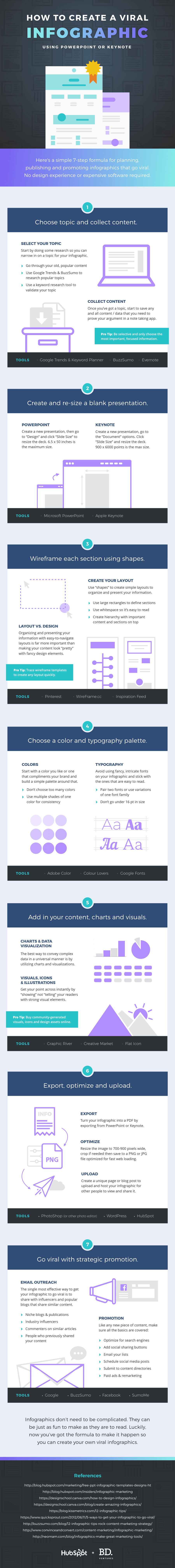 create-an-infographic-final-min